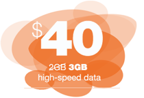 40 2GB 3GB High Speed Data Brazcom Wireless