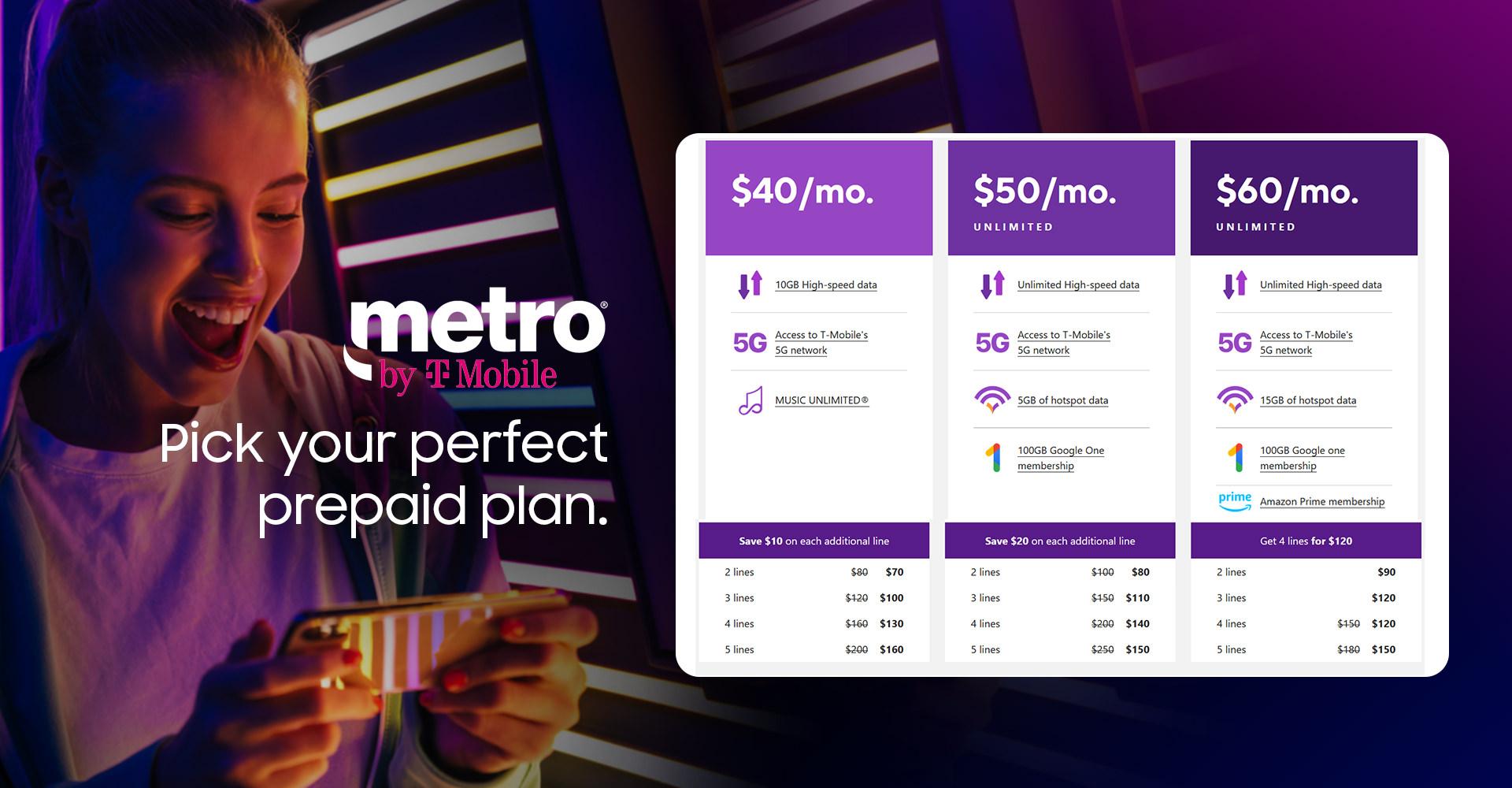 Brazcom-Wireless-Banner Plans Plans By T-Mobile